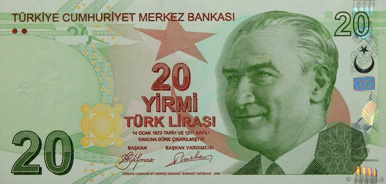 Turkin Valuutta