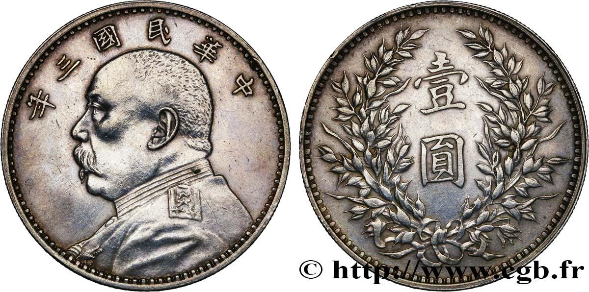 Yuan Shikai's Republic - a Chinese TL